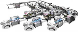 Automatic Lines for Bread Buns, Packaging Systems, RECORD, Flow Pack Machines and Equipment for Flexible Packaging