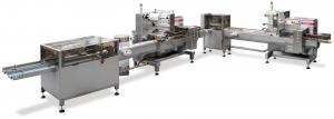 Packaging System for Painting Rollers, Packaging Systems, RECORD, Flow Pack Machines and Equipment for Flexible Packaging