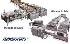 FlowBiscuits, Alimentations Automatiques, RECORD, Machines d'emballage et de conditionnement primaire et secondaire de sachets flow pack
